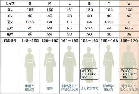 着物喪服のサイズ